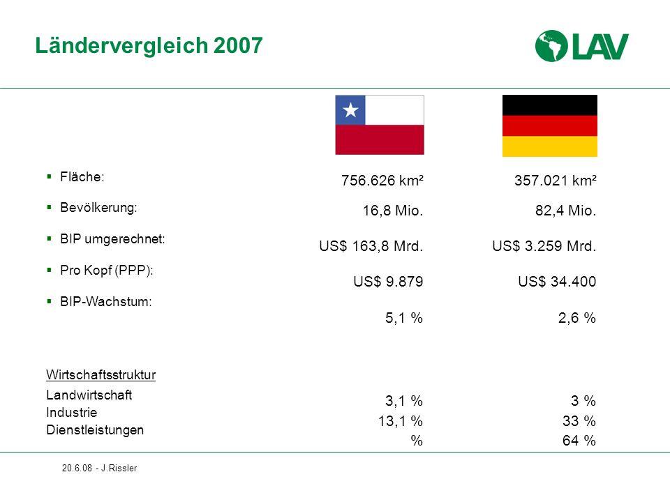 Ländervergleich 2007 Fläche: Bevölkerung: BIP umgerechnet: Pro Kopf (PPP): BIP-Wachstum: Wirtschaftsstruktur.