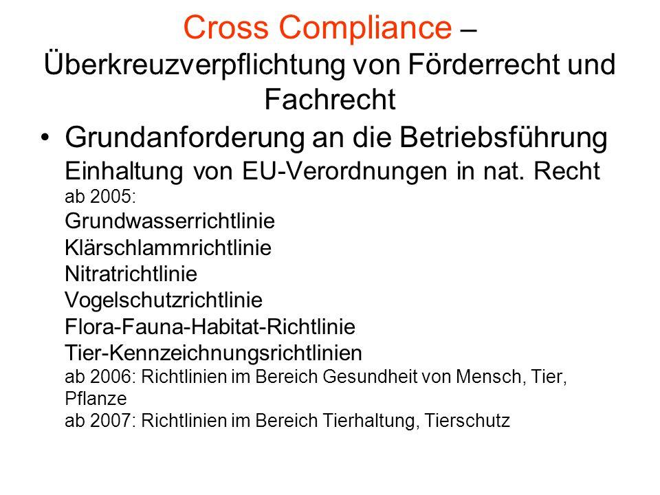 Cross Compliance – Überkreuzverpflichtung von Förderrecht und Fachrecht