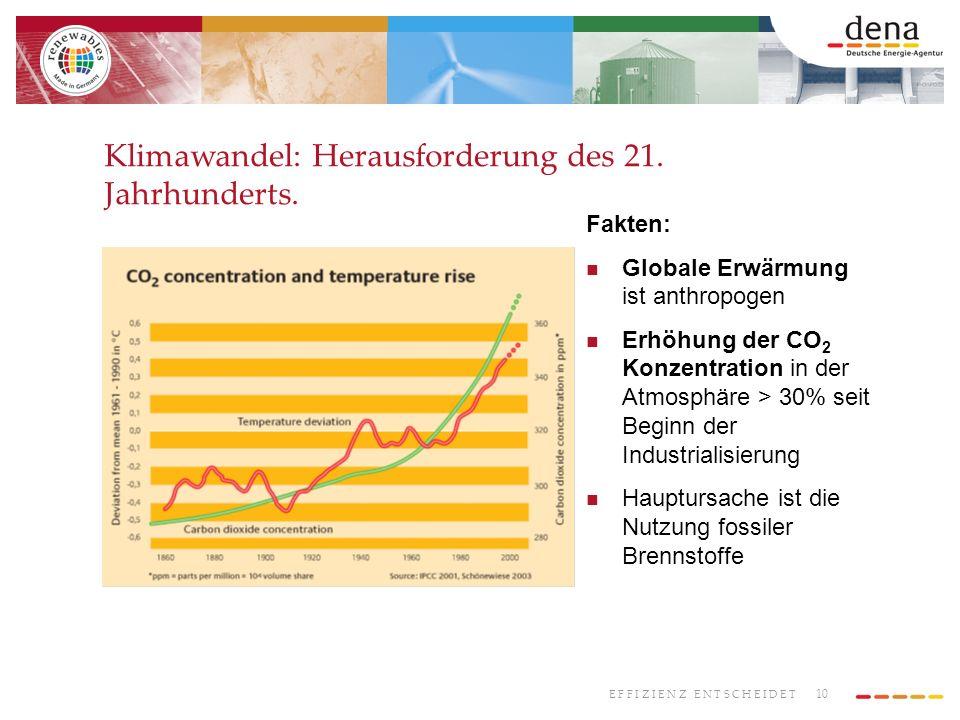 Klimawandel: Herausforderung des 21. Jahrhunderts.