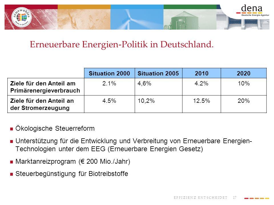 Erneuerbare Energien-Politik in Deutschland.