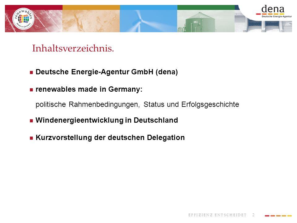 Inhaltsverzeichnis. Deutsche Energie-Agentur GmbH (dena)