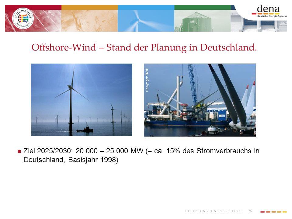 Offshore-Wind – Stand der Planung in Deutschland.