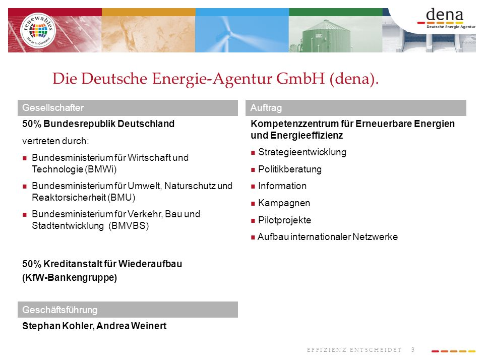 Die Deutsche Energie-Agentur GmbH (dena).