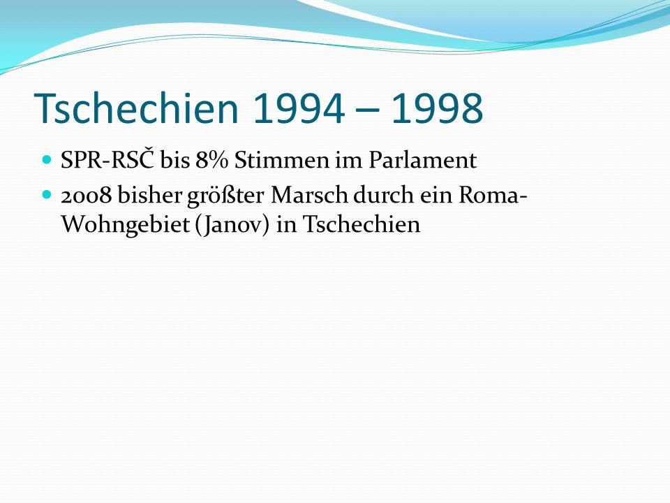 Tschechien 1994 – 1998 SPR-RSČ bis 8% Stimmen im Parlament