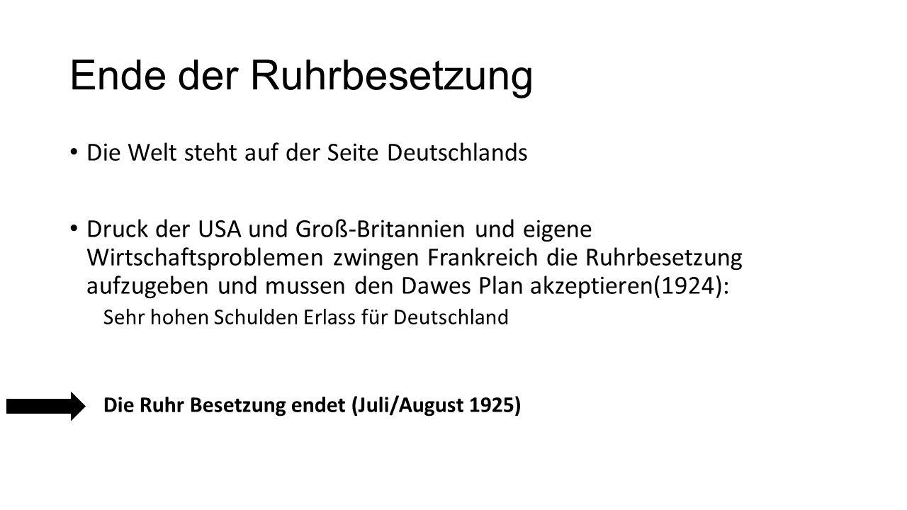 Ende der Ruhrbesetzung