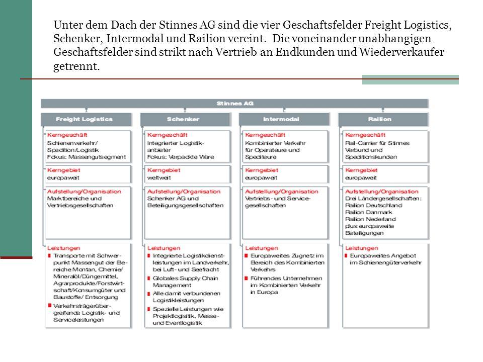 Unter dem Dach der Stinnes AG sind die vier Geschaftsfelder Freight Logistics, Schenker, Intermodal und Railion vereint.