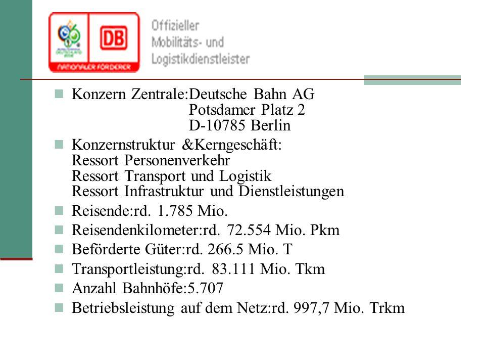 Konzern Zentrale:Deutsche Bahn AG Potsdamer Platz 2 D-10785 Berlin