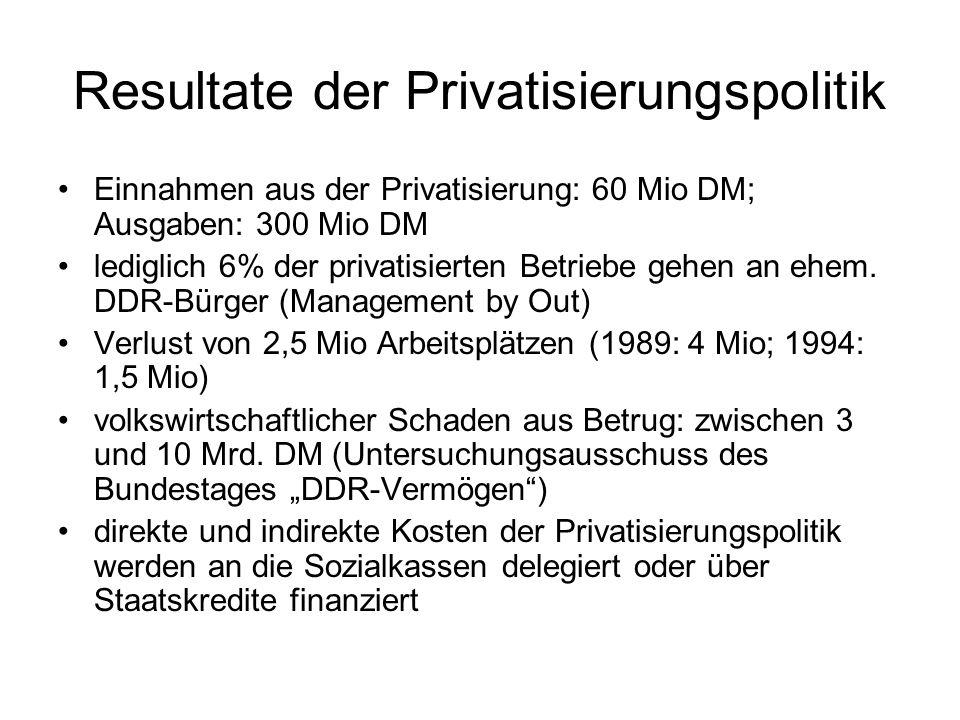 Resultate der Privatisierungspolitik