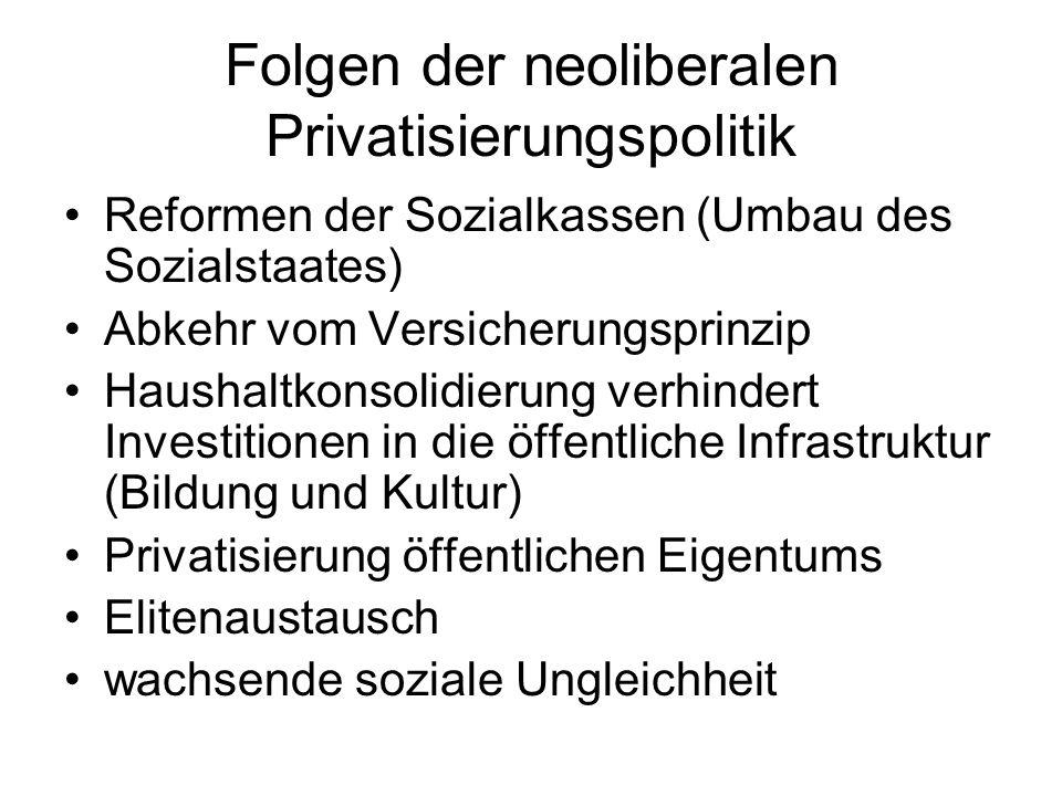 Folgen der neoliberalen Privatisierungspolitik