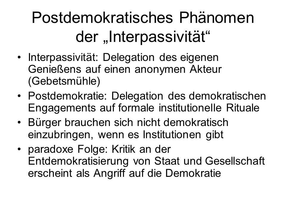 """Postdemokratisches Phänomen der """"Interpassivität"""
