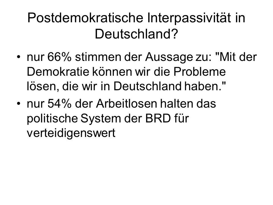 Postdemokratische Interpassivität in Deutschland