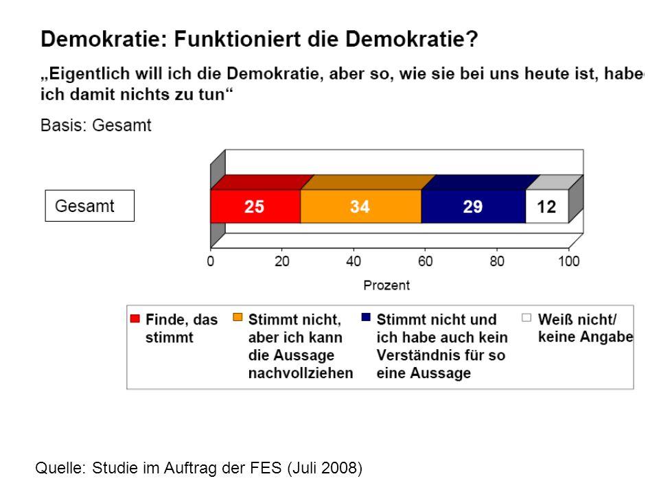 Quelle: Studie im Auftrag der FES (Juli 2008)