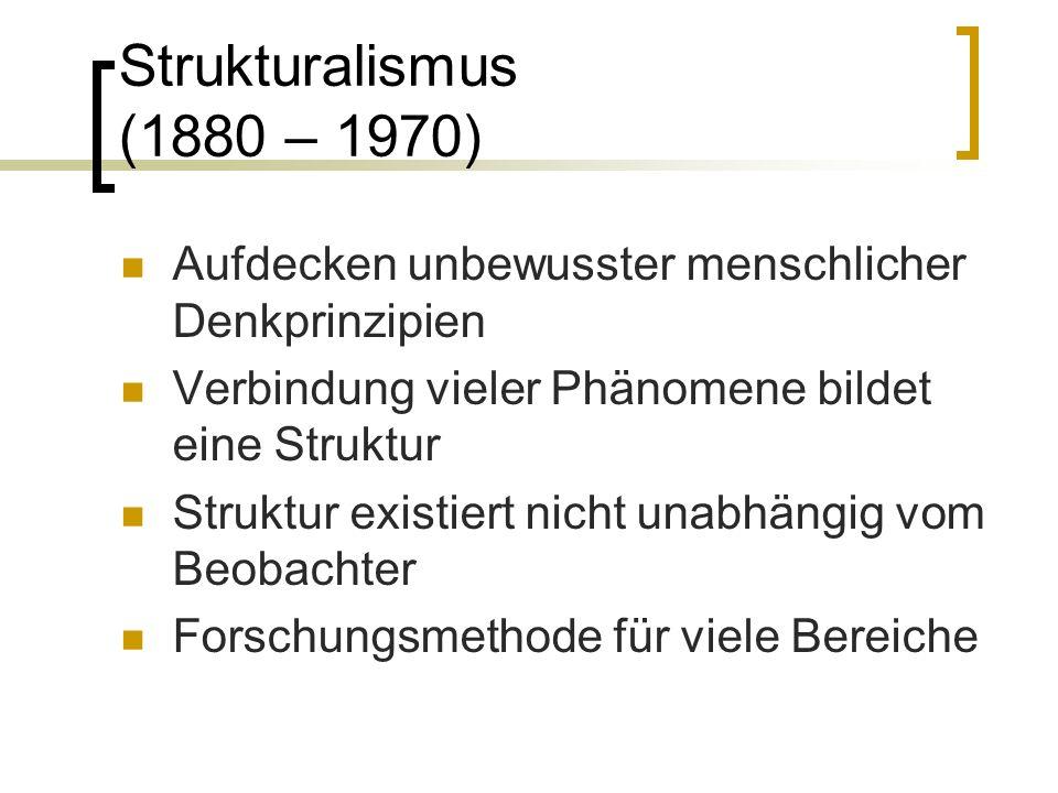 Strukturalismus (1880 – 1970) Aufdecken unbewusster menschlicher Denkprinzipien. Verbindung vieler Phänomene bildet eine Struktur.