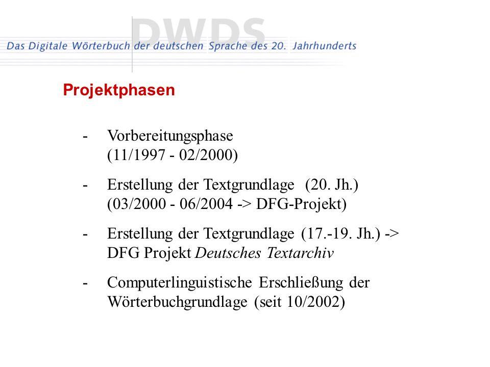 Projektphasen Vorbereitungsphase (11/1997 - 02/2000) Erstellung der Textgrundlage (20. Jh.) (03/2000 - 06/2004 -> DFG-Projekt)