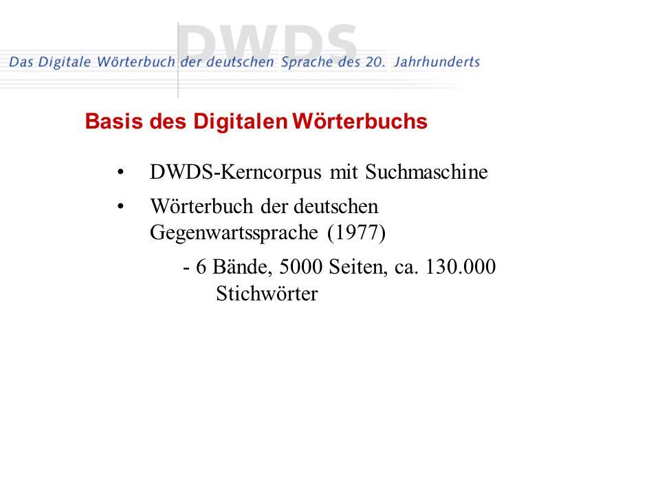 Basis des Digitalen Wörterbuchs