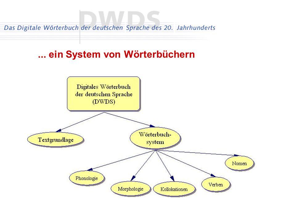 ... ein System von Wörterbüchern