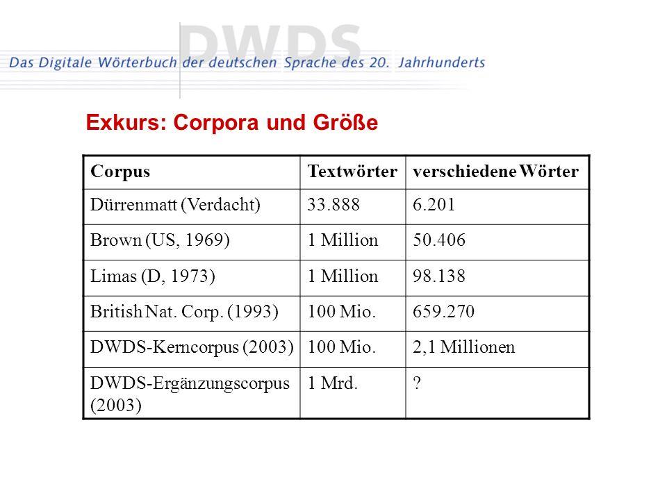Exkurs: Corpora und Größe