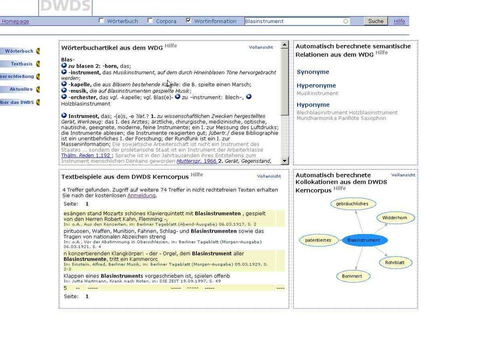 Wortinfo – Syn etc.