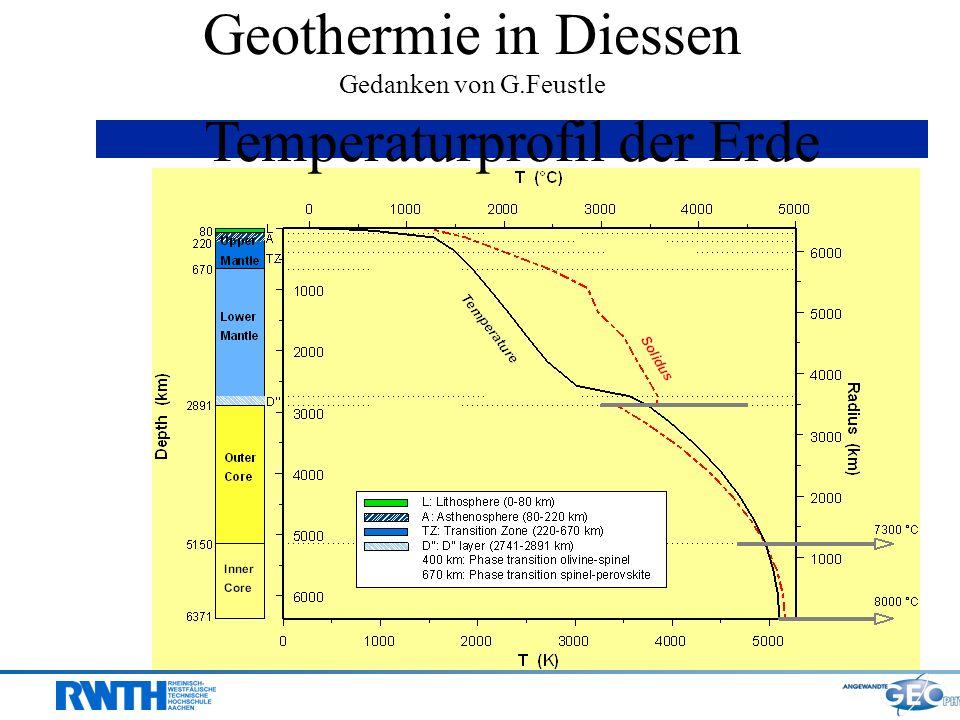 Geothermie in Diessen Gedanken von G.Feustle