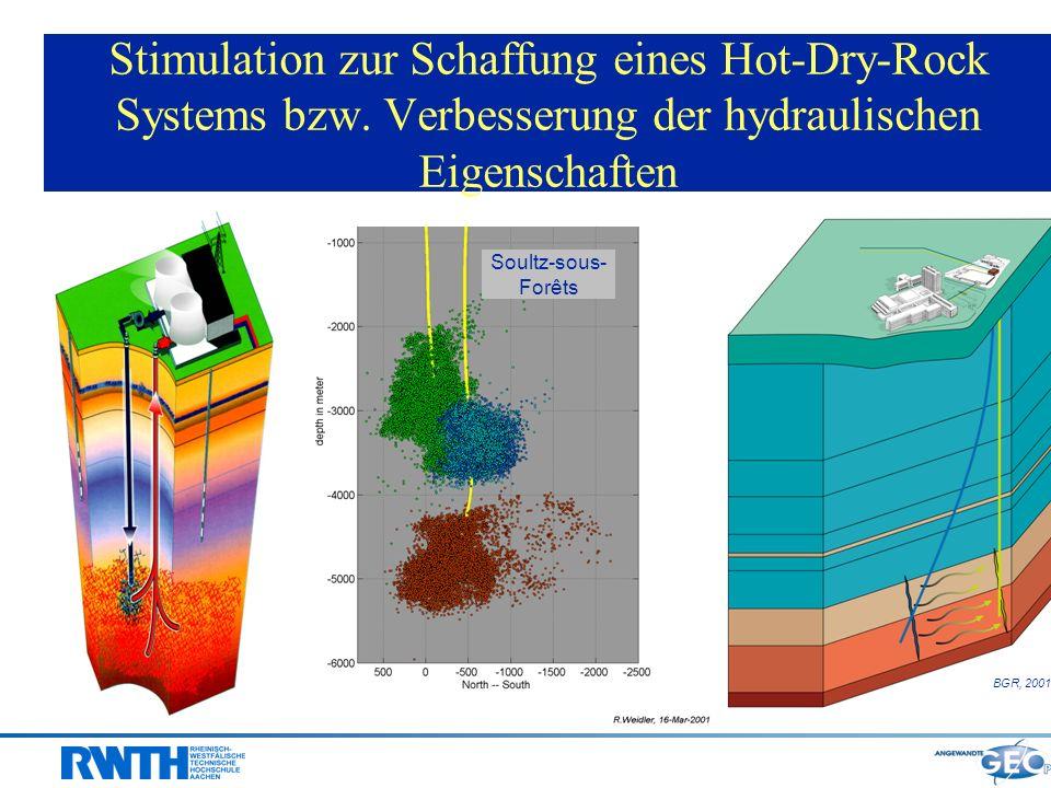 Stimulation zur Schaffung eines Hot-Dry-Rock Systems bzw