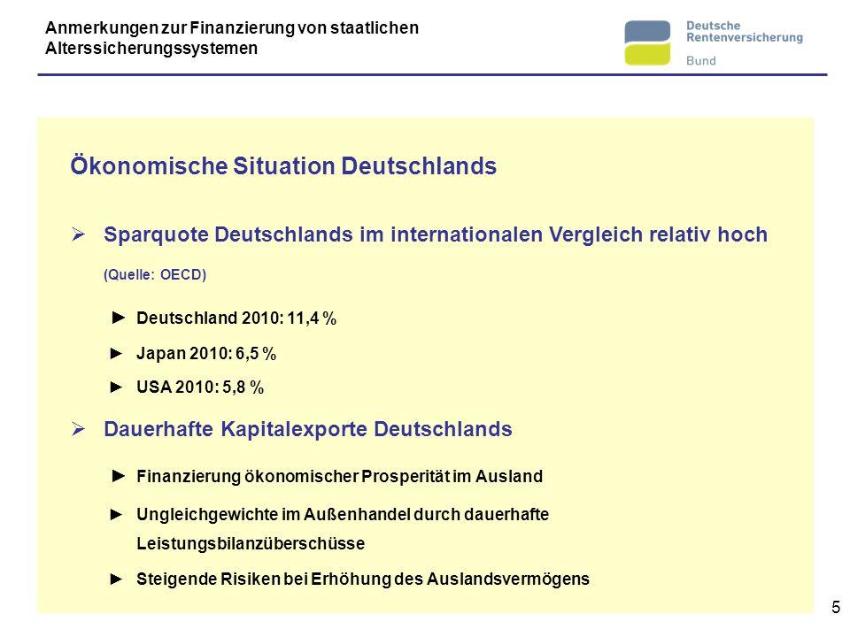 Ökonomische Situation Deutschlands