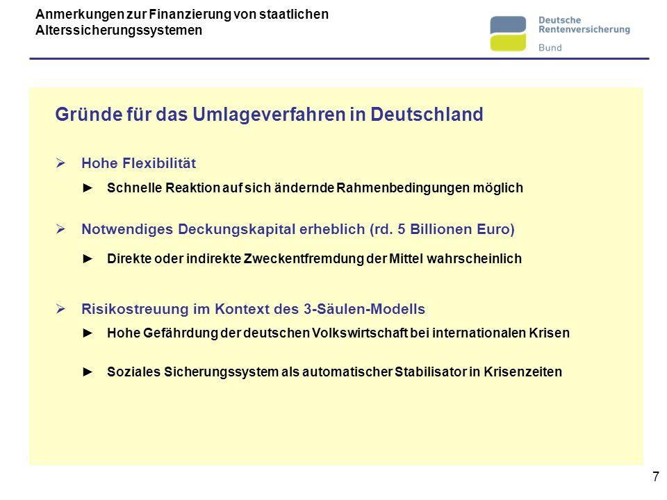 Gründe für das Umlageverfahren in Deutschland