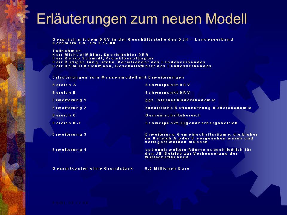 Erläuterungen zum neuen Modell