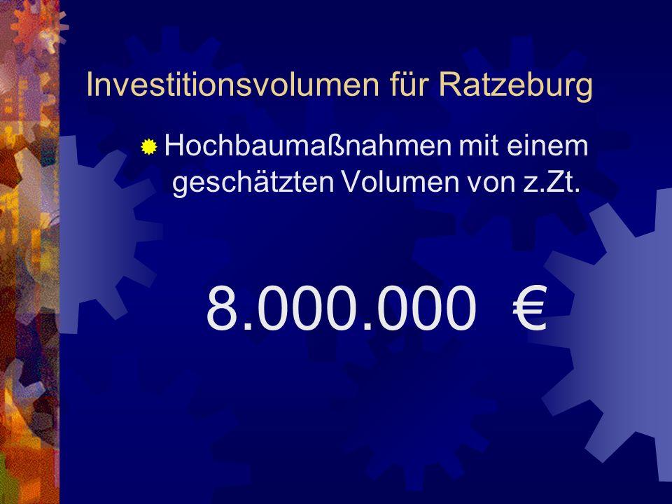 Investitionsvolumen für Ratzeburg