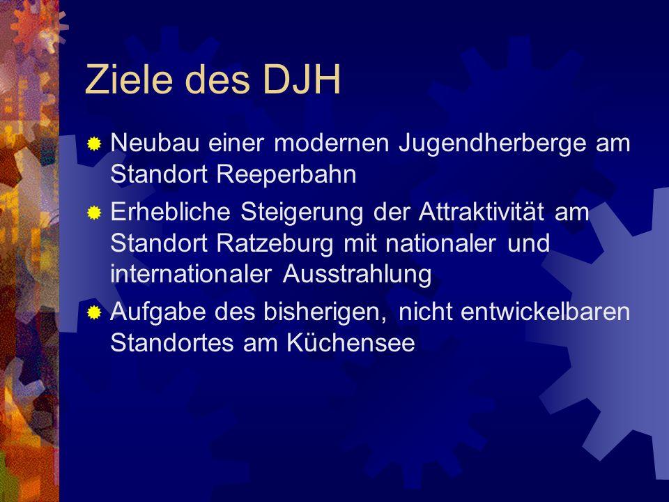 Ziele des DJH Neubau einer modernen Jugendherberge am Standort Reeperbahn.
