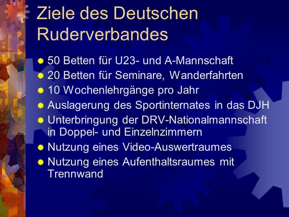 Ziele des Deutschen Ruderverbandes