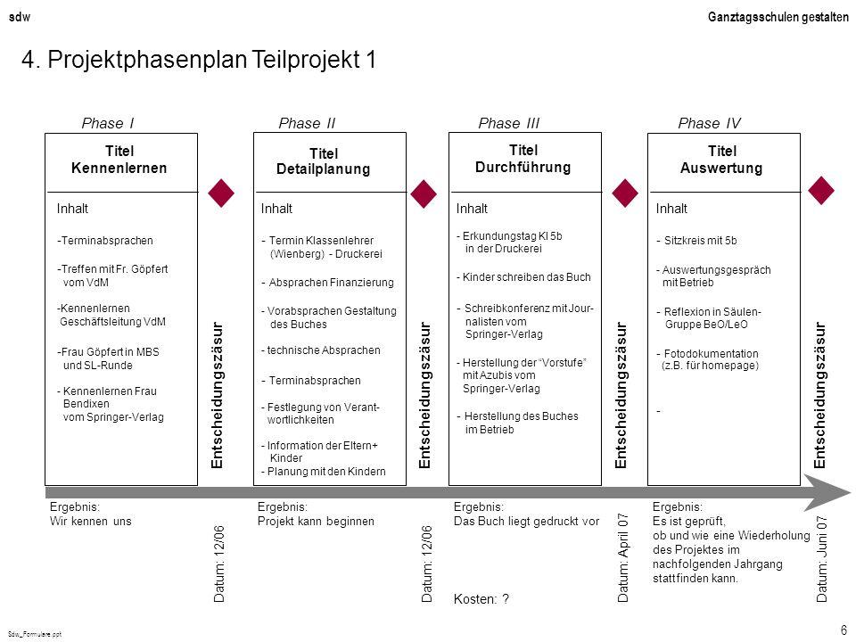 4. Projektphasenplan Teilprojekt 1