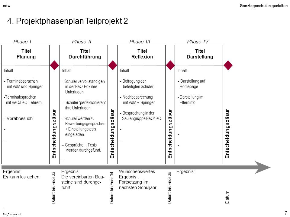 4. Projektphasenplan Teilprojekt 2