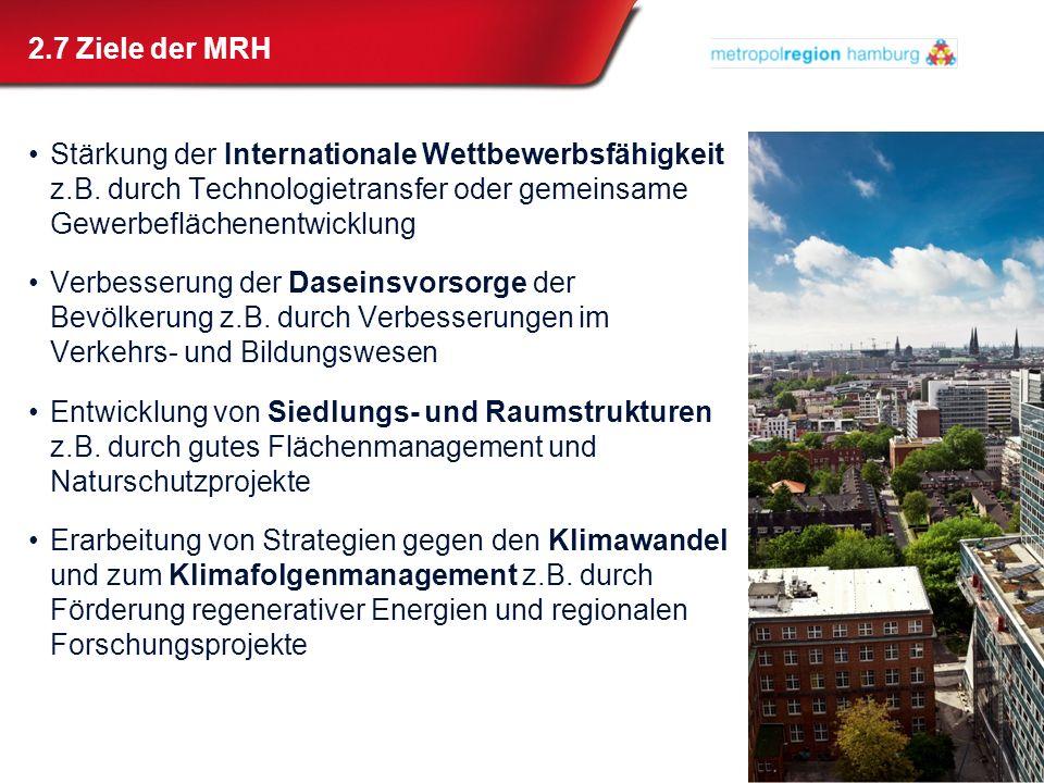 2.7 Ziele der MRH Stärkung der Internationale Wettbewerbsfähigkeit z.B. durch Technologietransfer oder gemeinsame Gewerbeflächenentwicklung.
