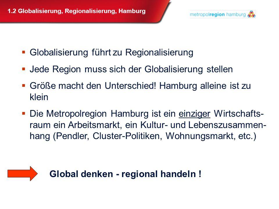 1.2 Globalisierung, Regionalisierung, Hamburg