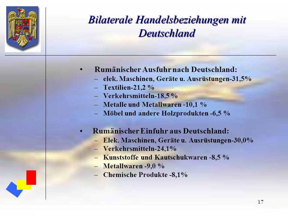 Bilaterale Handelsbeziehungen mit Deutschland