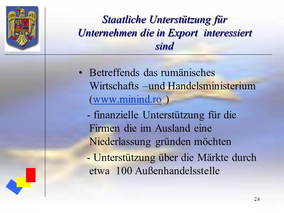 Staatliche Unterstützung für Unternehmen die in Export interessiert sind