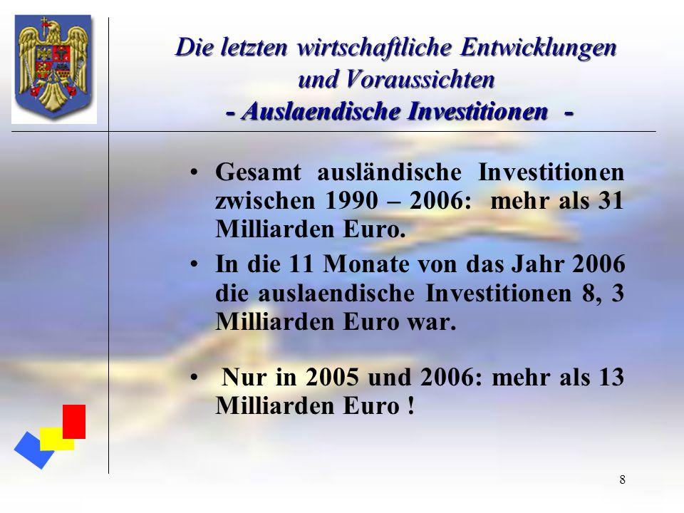 Die letzten wirtschaftliche Entwicklungen und Voraussichten - Auslaendische Investitionen -