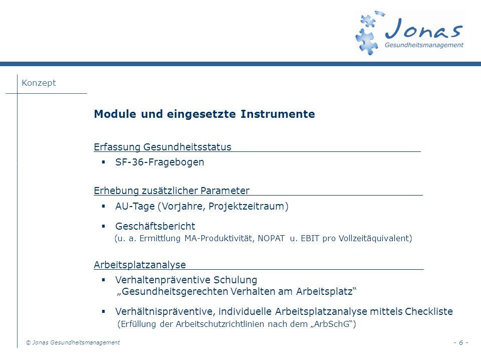 Module und eingesetzte Instrumente