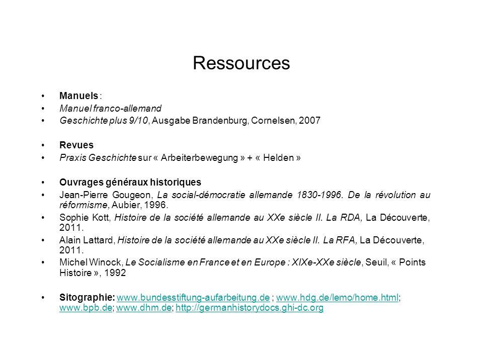 Ressources Manuels : Manuel franco-allemand