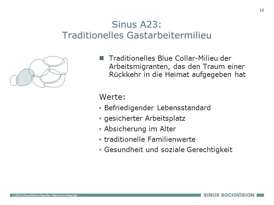 Sinus A23: Traditionelles Gastarbeitermilieu