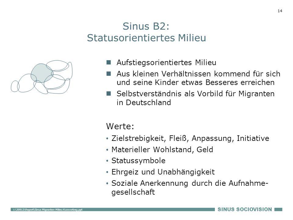 Sinus B2: Statusorientiertes Milieu