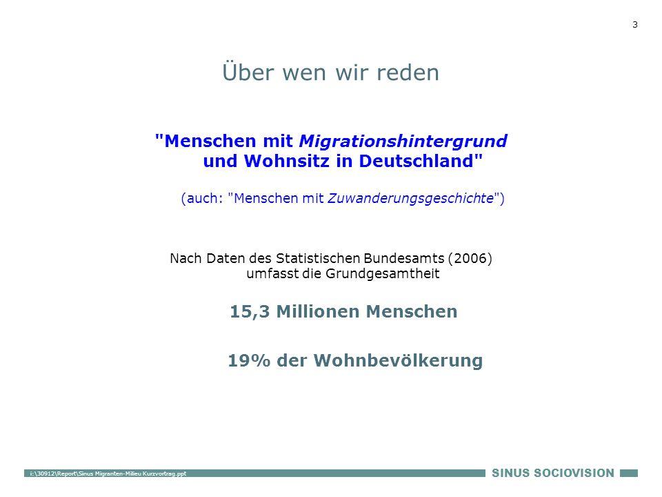 Über wen wir reden Menschen mit Migrationshintergrund und Wohnsitz in Deutschland (auch: Menschen mit Zuwanderungsgeschichte )