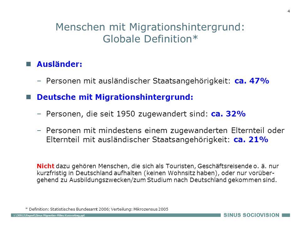 Menschen mit Migrationshintergrund: Globale Definition*