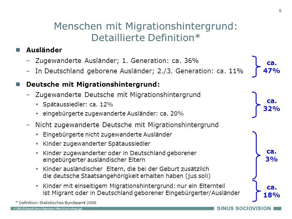 Menschen mit Migrationshintergrund: Detaillierte Definition*