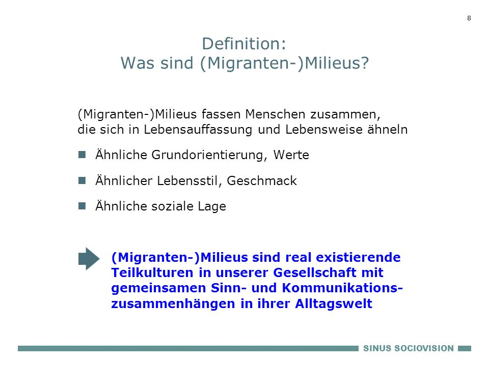 Definition: Was sind (Migranten-)Milieus