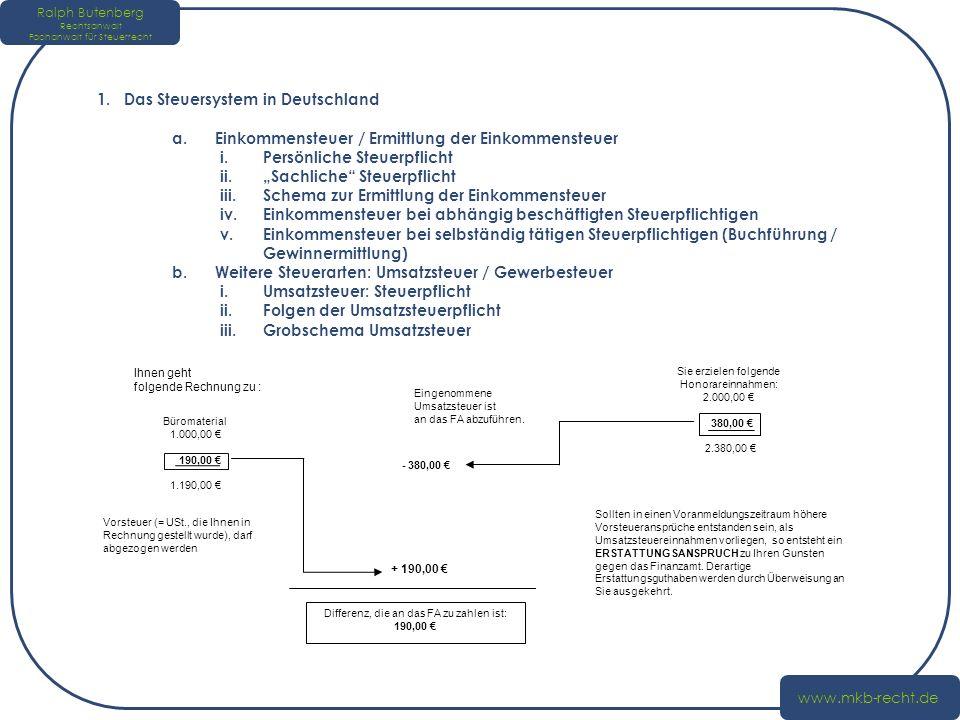 1. Das Steuersystem in Deutschland