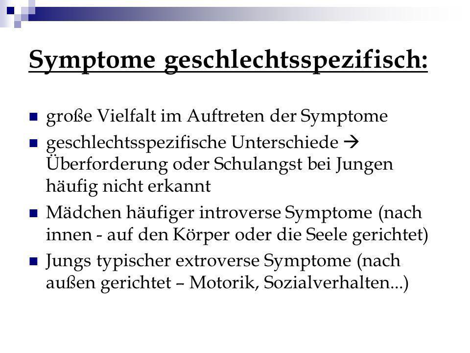 Symptome geschlechtsspezifisch: