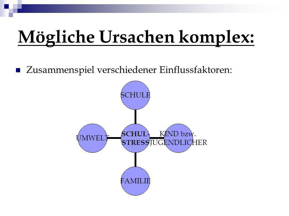 Mögliche Ursachen komplex: