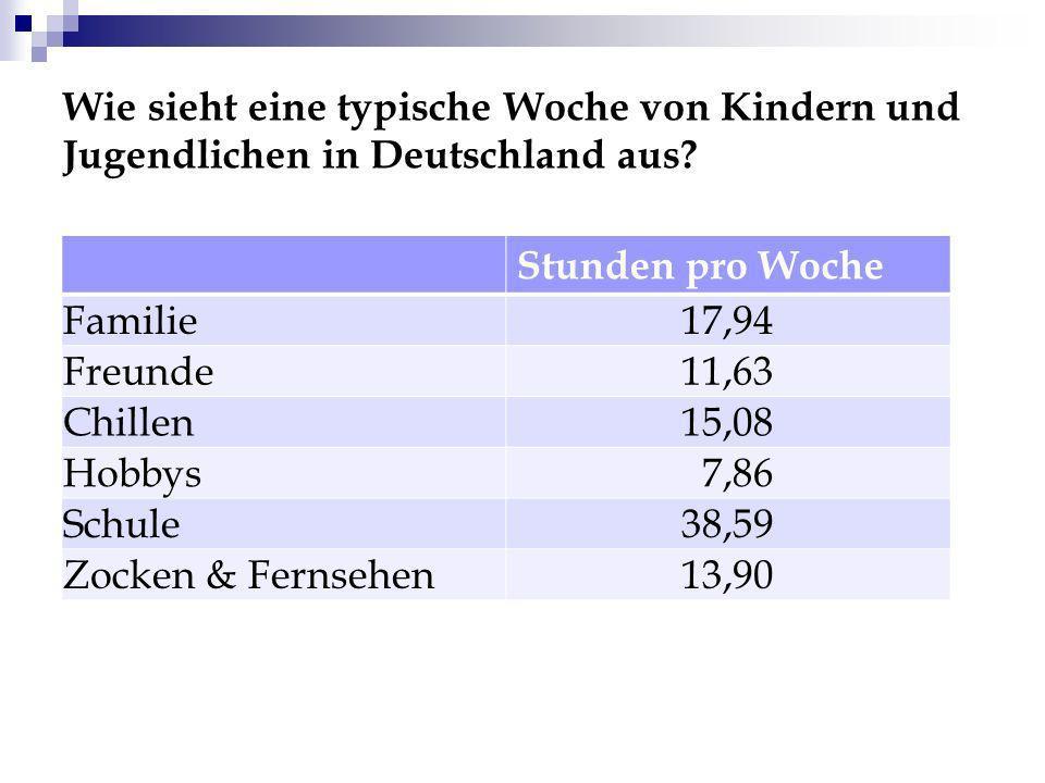 Wie sieht eine typische Woche von Kindern und Jugendlichen in Deutschland aus