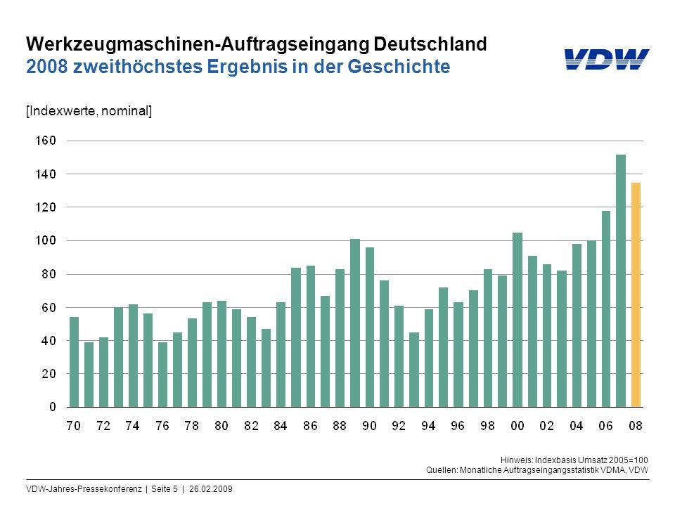 Werkzeugmaschinen-Auftragseingang Deutschland 2008 zweithöchstes Ergebnis in der Geschichte